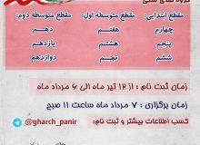 دومین دوره مسابقه هوش و استعدادیابی در استان البرز